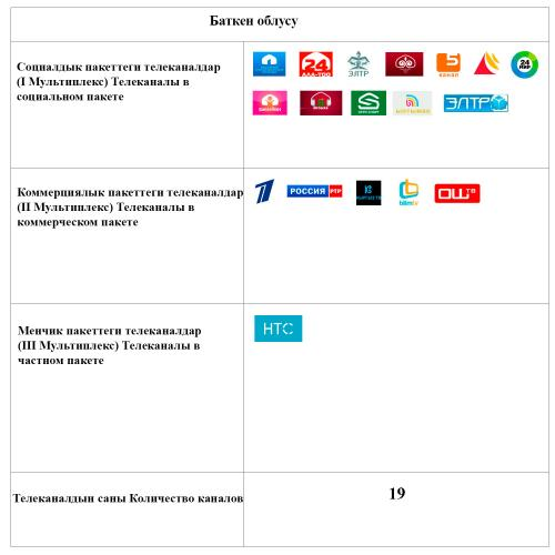 Телевизор Philips 46PDL8908S/12 Full HD Smart 3D DVB-T2 46""