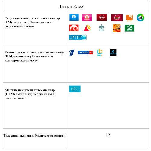 "Телевизор Telefunken TFK 5082L Full HD DVB-T2 50"""