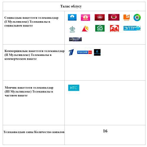 """Телевизор LG 49LH590V Full HD Smart DVB-T2 49"""""""